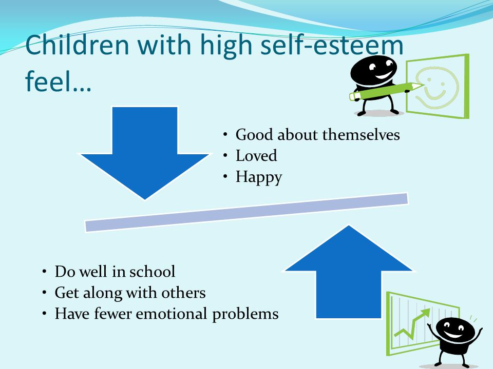 Children with high self-esteem feel… Good about themselves Loved Happy Do well in school Get along with others Have fewer emotional problems