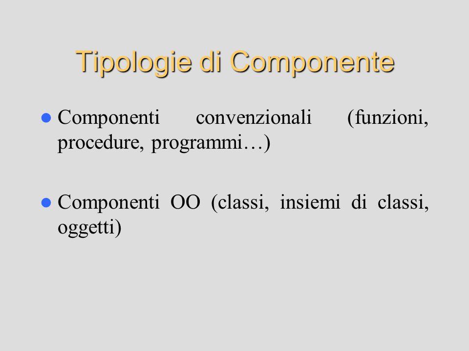 Tipologie di Componente Componenti convenzionali (funzioni, procedure, programmi…) Componenti OO (classi, insiemi di classi, oggetti)