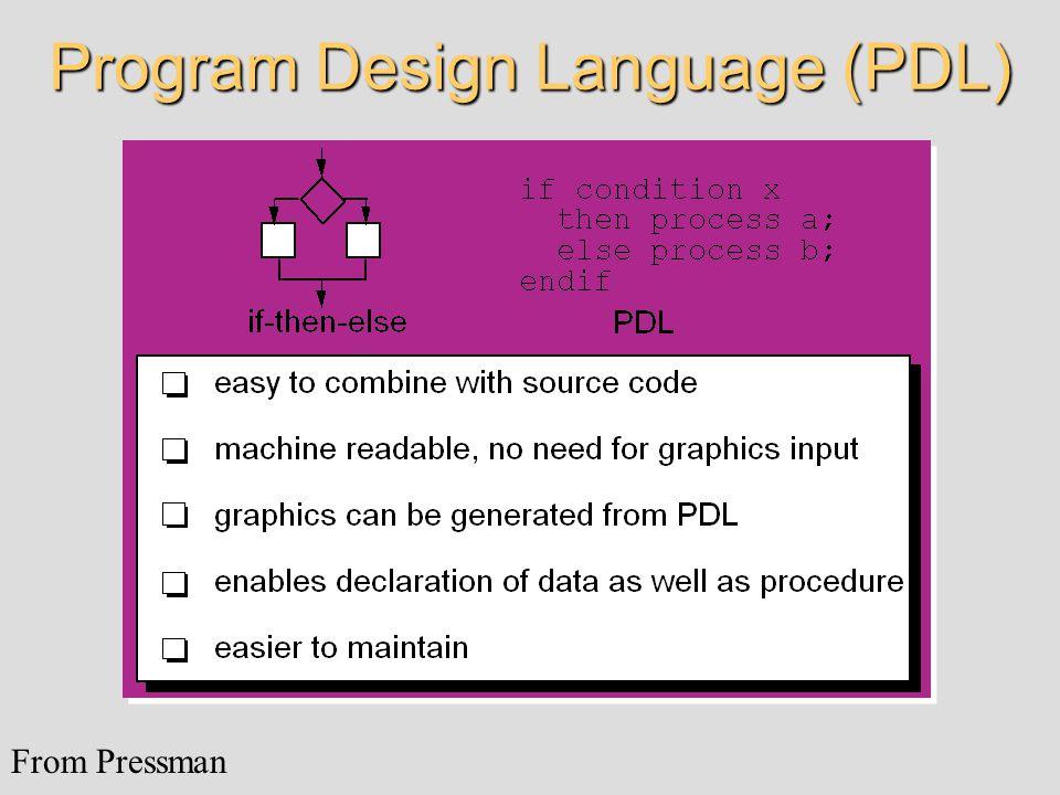 Program Design Language (PDL) From Pressman