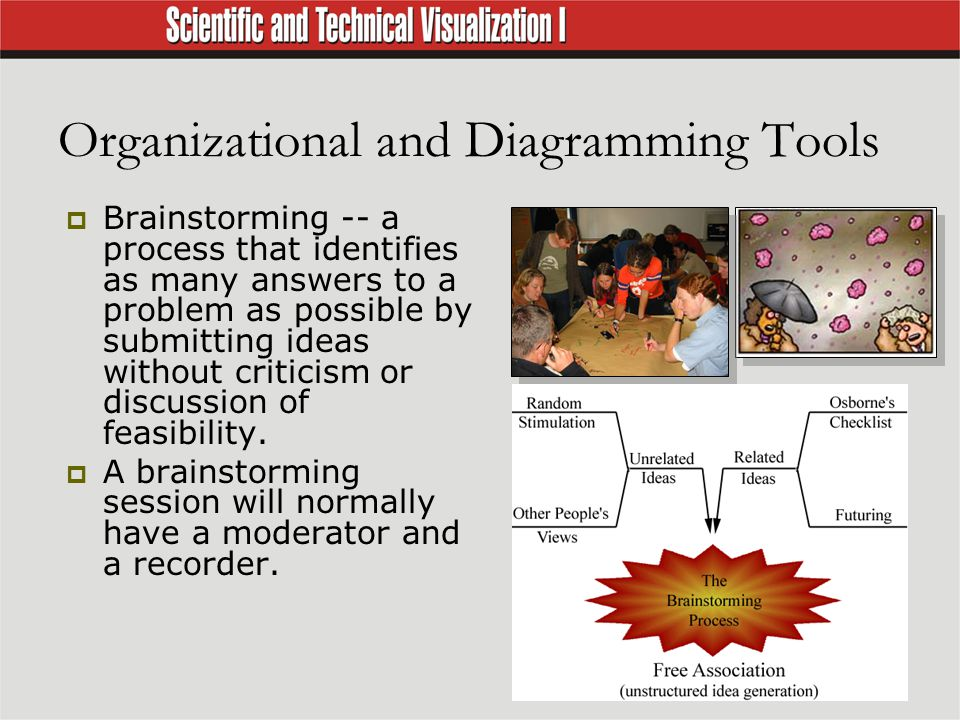 Organizational and Diagramming Tools  Brainstorming -- a process that identifies as many answers to a problem as possible by submitting ideas without criticism or discussion of feasibility.