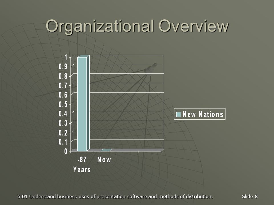 6.01 Understand business uses of presentation software and methods of distribution. Slide 8 Organizational Overview