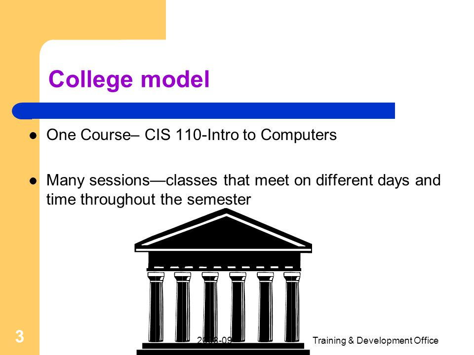 2008-09Training & Development Office 3 College model One Course– CIS 110-Intro to Computers Many sessions—classes that meet on different days and time throughout the semester