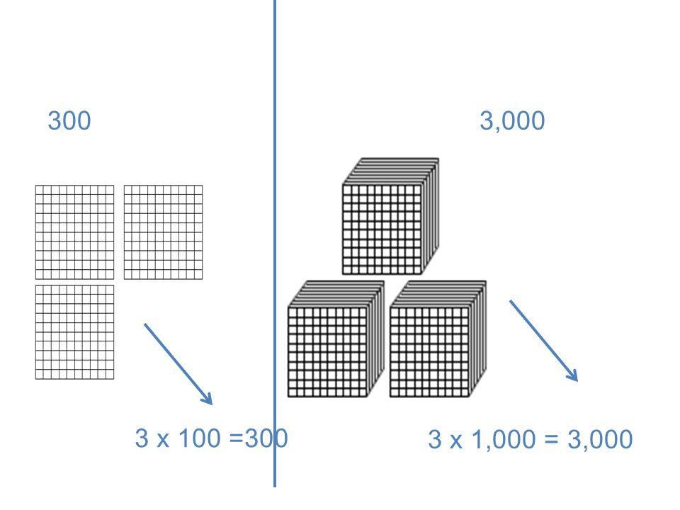 300 3,000 3 x 1,000 = 3,000 3 x 100 =300