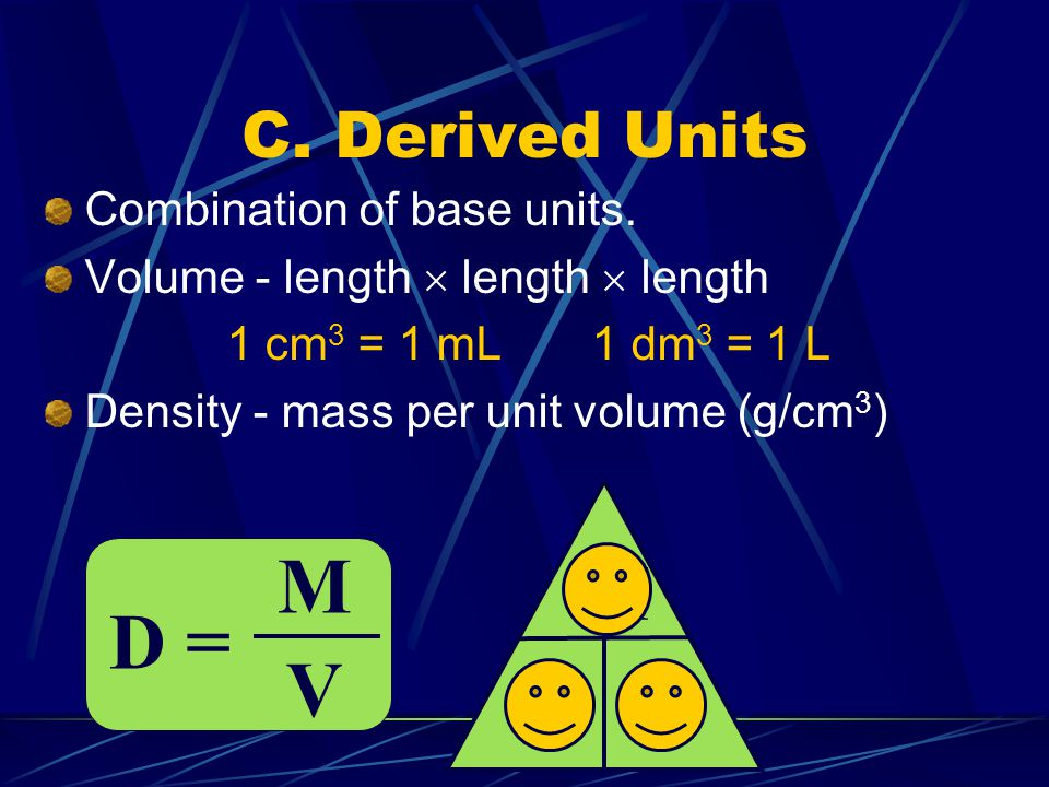 C. Derived Units Combination of base units.