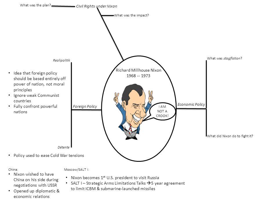 Richard Millhouse Nixon 1968 -- 1973 Economic Policy I AM NOT A CROOK.