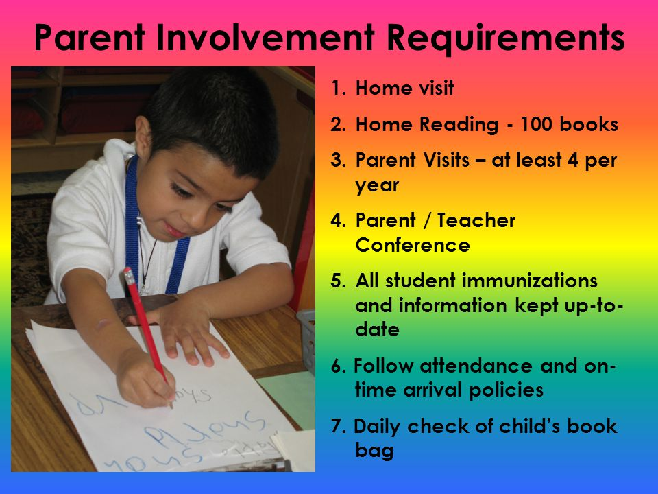Parent Involvement Requirements 1.Home visit 2.Home Reading - 100 books 3.Parent Visits – at least 4 per year 4.Parent / Teacher Conference 5.All student immunizations and information kept up-to- date 6.