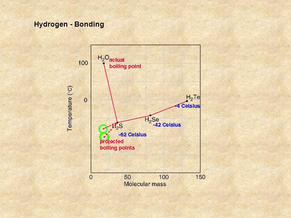 Hydrogen - Bonding