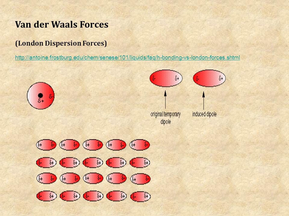 Van der Waals Forces (London Dispersion Forces) http://antoine.frostburg.edu/chem/senese/101/liquids/faq/h-bonding-vs-london-forces.shtml