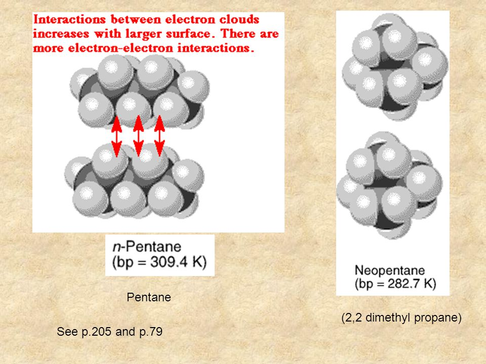 See p.205 and p.79 (2,2 dimethyl propane) Pentane