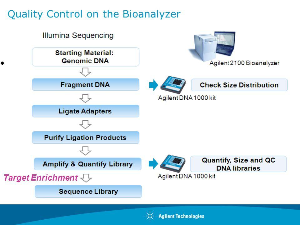 Quality Control on the Bioanalyzer Simplified Experimental Workflow Target Enrichment