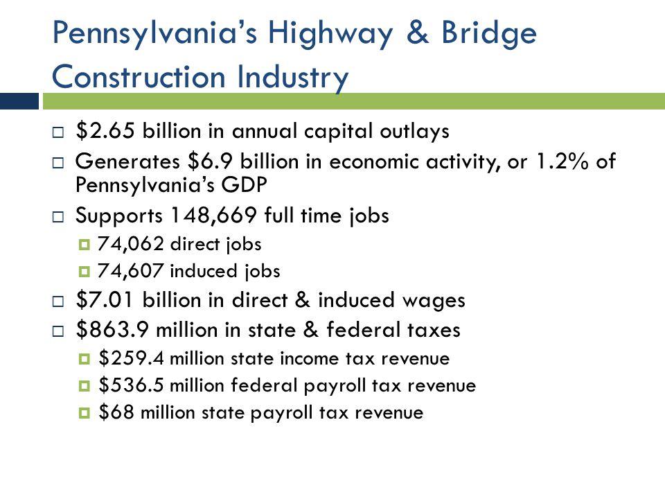 The Highway & Bridge Construction Industry in Pennsylvania
