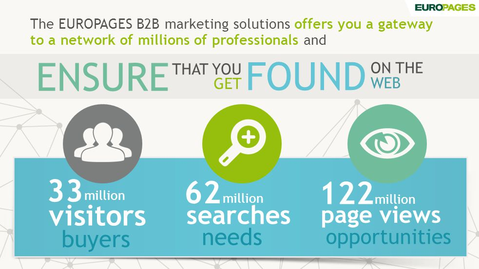 The EUROPAGES B2B marketing solutions offers you a gateway to a network of millions of professionals and buyers 33 million visitors needs 62 million searches opportunities 122 million page views THAT YOU GET ENSURE FOUND ON THE WEB