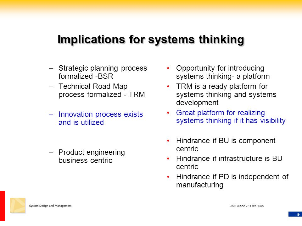 19 JM Grace 28 Oct 2005 Implications for systems thinking –Strategic planning process formalized -BSR –Technical Road Map process formalized - TRM –In
