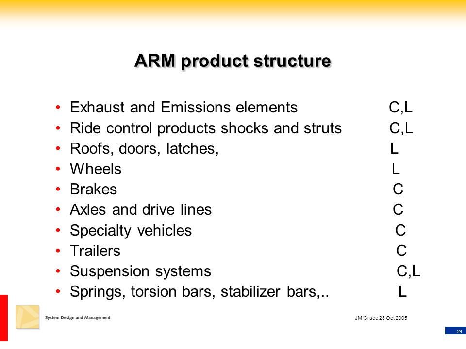 24 JM Grace 28 Oct 2005 ARM product structure Exhaust and Emissions elements C,L Ride control products shocks and struts C,L Roofs, doors, latches, L Wheels L Brakes C Axles and drive lines C Specialty vehicles C Trailers C Suspension systems C,L Springs, torsion bars, stabilizer bars,..