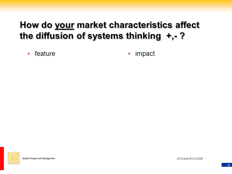 30 JM Grace 28 Oct 2005 How do your market characteristics affect the diffusion of systems thinking +,- ? featureimpact