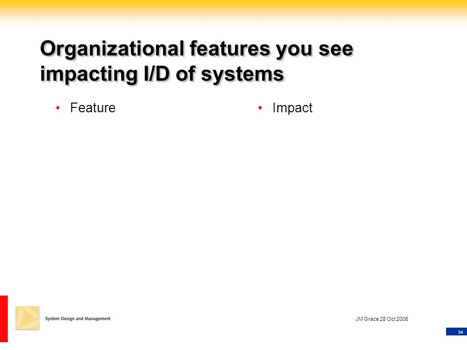 34 JM Grace 28 Oct 2005 Organizational features you see impacting I/D of systems FeatureImpact