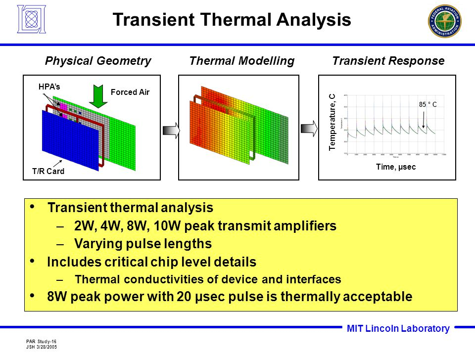 MIT Lincoln Laboratory PAR Study-16 JSH 3/28/2005 Transient Thermal Analysis Transient thermal analysis –2W, 4W, 8W, 10W peak transmit amplifiers –Varying pulse lengths Includes critical chip level details –Thermal conductivities of device and interfaces 8W peak power with 20 µsec pulse is thermally acceptable Forced Air HPA's Physical Geometry Time, µsec Temperature, C 85 ° C Thermal ModellingTransient Response T/R Card