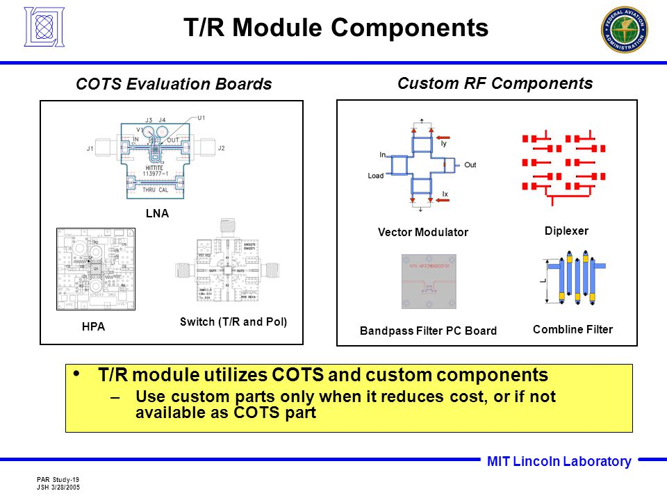 MIT Lincoln Laboratory PAR Study-19 JSH 3/28/2005 T/R Module Components T/R module utilizes COTS and custom components –Use custom parts only when it reduces cost, or if not available as COTS part COTS Evaluation Boards Vector Modulator Diplexer Combline Filter Custom RF Components LNA Switch (T/R and Pol) HPA Bandpass Filter PC Board