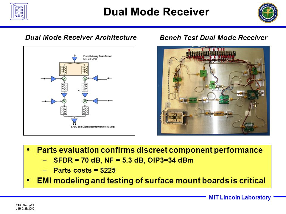 MIT Lincoln Laboratory PAR Study-23 JSH 3/28/2005 Dual Mode Receiver Parts evaluation confirms discreet component performance –SFDR = 70 dB, NF = 5.3 dB, OIP3=34 dBm –Parts costs = $225 EMI modeling and testing of surface mount boards is critical Dual Mode Receiver Architecture Bench Test Dual Mode Receiver v