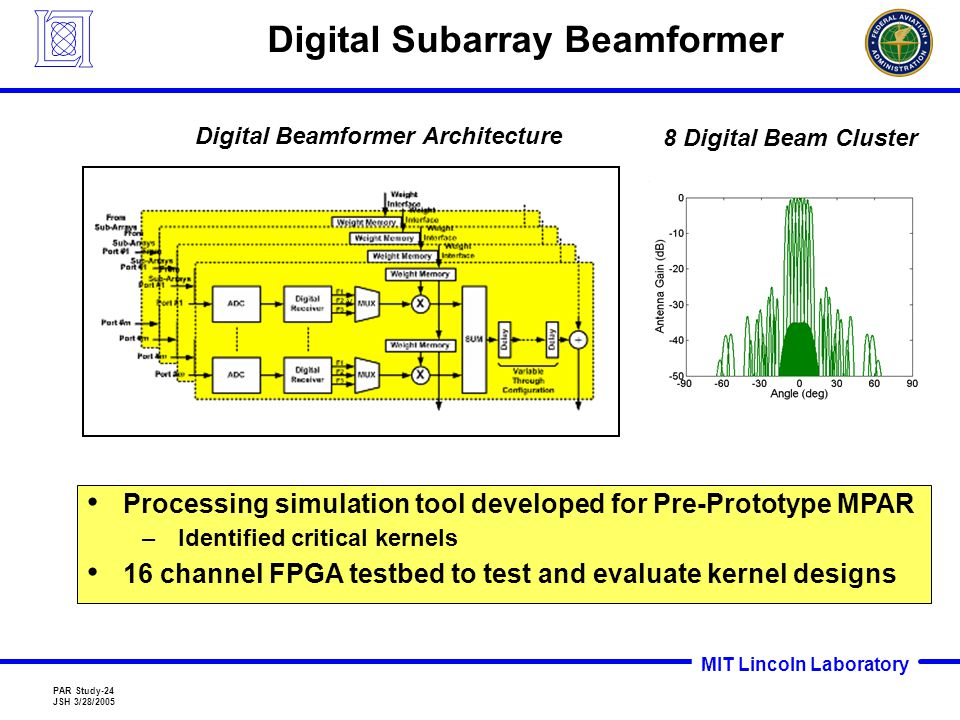 MIT Lincoln Laboratory PAR Study-24 JSH 3/28/2005 Digital Subarray Beamformer 8 Digital Beam Cluster Processing simulation tool developed for Pre-Prototype MPAR –Identified critical kernels 16 channel FPGA testbed to test and evaluate kernel designs Digital Beamformer Architecture v
