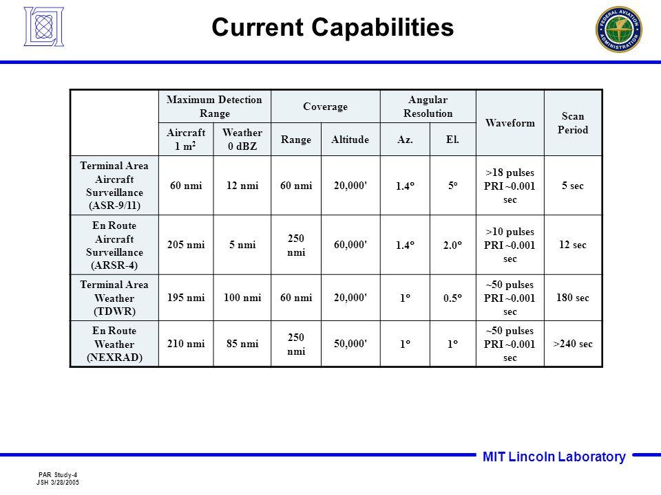 MIT Lincoln Laboratory PAR Study-4 JSH 3/28/2005 Current Capabilities Maximum Detection Range Coverage Angular Resolution Waveform Scan Period Aircraft 1 m 2 Weather 0 dBZ RangeAltitudeAz.El.