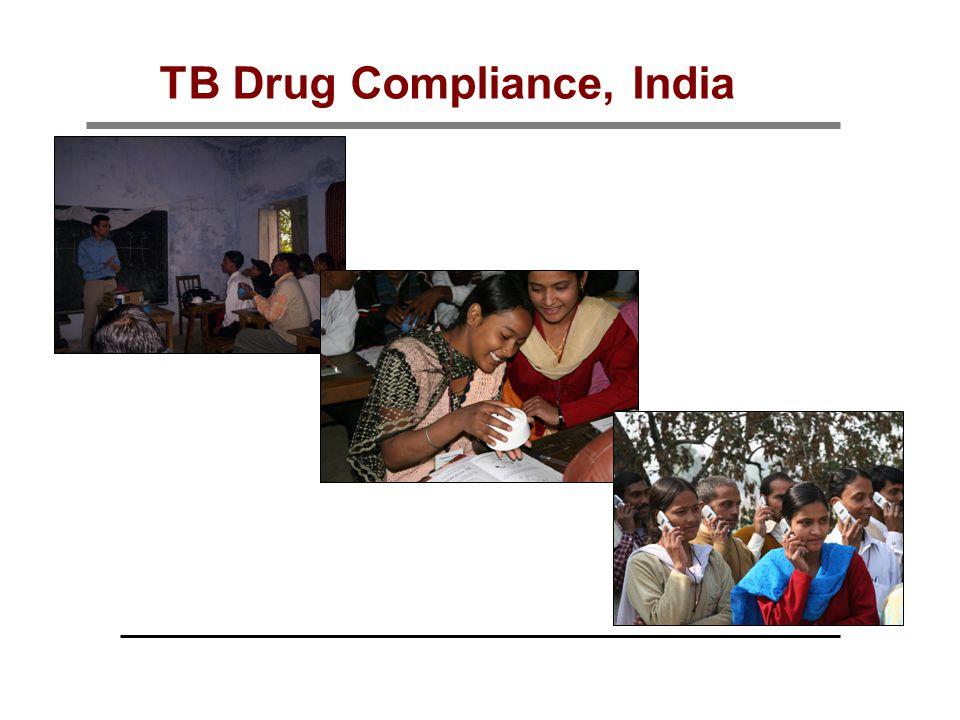 TB Drug Compliance, India