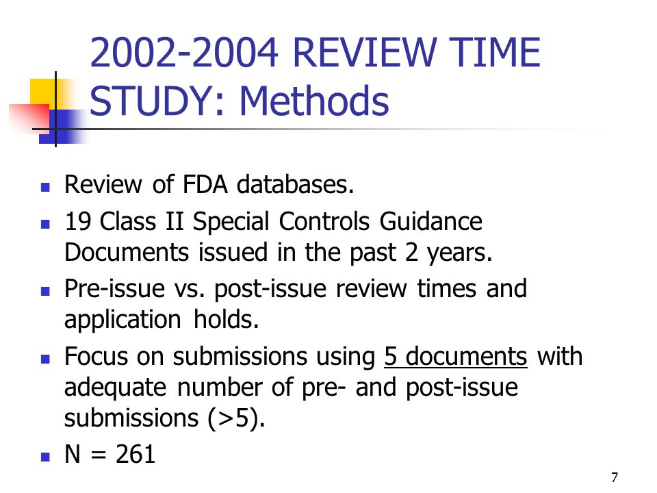 7 Review of FDA databases. 19 Class II Special Controls Guidance Documents issued in the past 2 years. Pre-issue vs. post-issue review times and appli