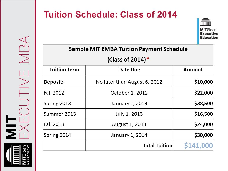 Tuition Schedule: Class of 2014 Sample MIT EMBA Tuition Payment Schedule (Class of 2014)* Tuition TermDate DueAmount Deposit:No later than August 6, 2012$10,000 Fall 2012October 1, 2012$22,000 Spring 2013January 1, 2013$38,500 Summer 2013July 1, 2013$16,500 Fall 2013August 1, 2013$24,000 Spring 2014January 1, 2014$30,000 Total Tuition $141,000
