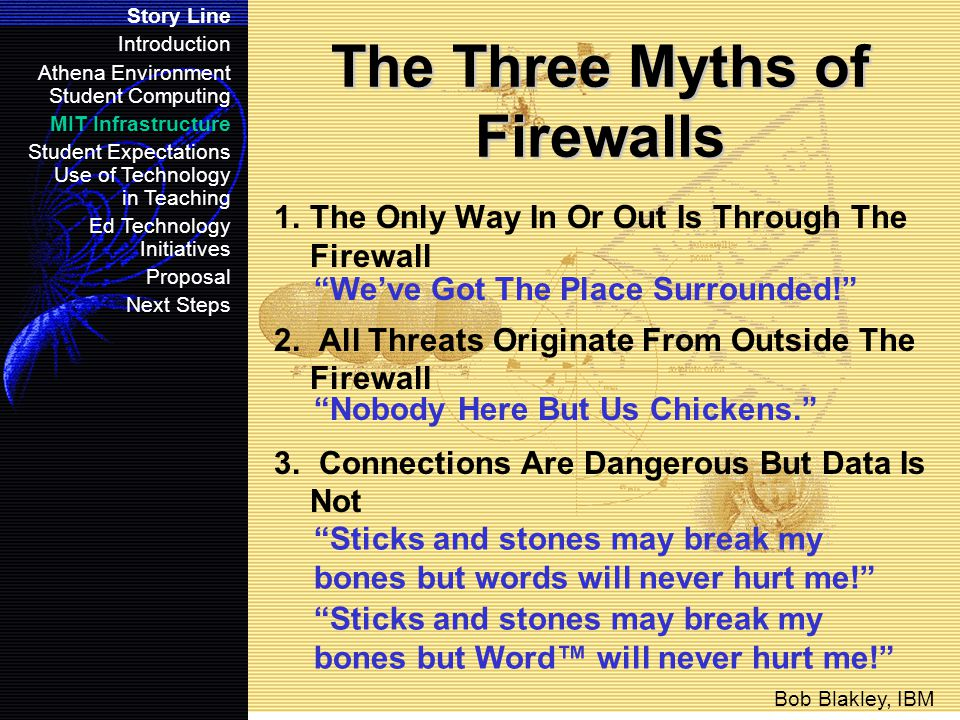 The Three Myths of Firewalls 1.The Only Way In Or Out Is Through The Firewall 2.