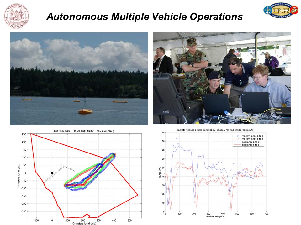 Autonomous Multiple Vehicle Operations