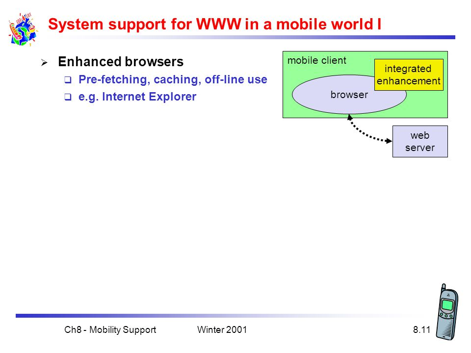 Winter 2001Ch8 - Mobility Support8.11 mobile client browser integrated enhancement System support for WWW in a mobile world I  Enhanced browsers  Pre-fetching, caching, off-line use  e.g.