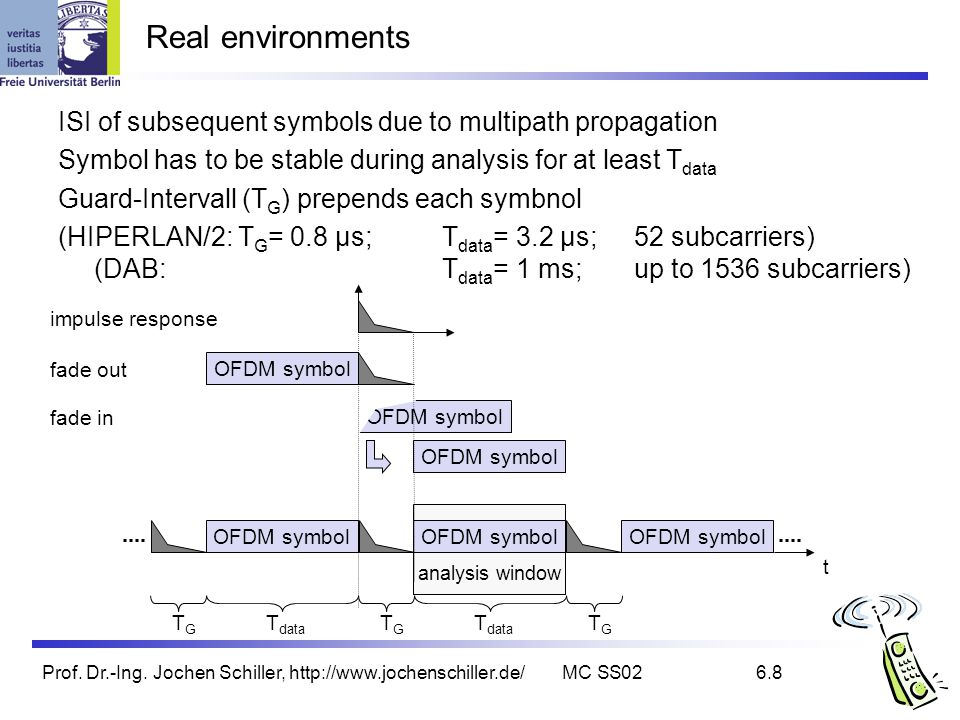 Prof. Dr.-Ing. Jochen Schiller, http://www.jochenschiller.de/MC SS026.8 Real environments ISI of subsequent symbols due to multipath propagation Symbo