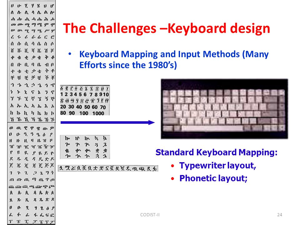 The Challenges –Keyboard design Keyboard Mapping and Input Methods (Many Efforts since the 1980's) Standard Keyboard Mapping: Typewriter layout, Phonetic layout; 24CODIST-II