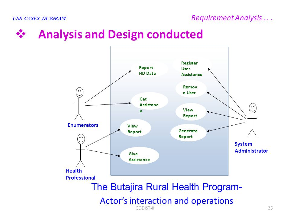 The Butajira Rural Health Program- Actor's interaction and operations CODIST-II36 Health Professional Report HD Data Get Assistanc e View Report Generate Report Remov e User Register User Assistance Give Assistance View Report Enumerators System Administrator Requirement Analysis...
