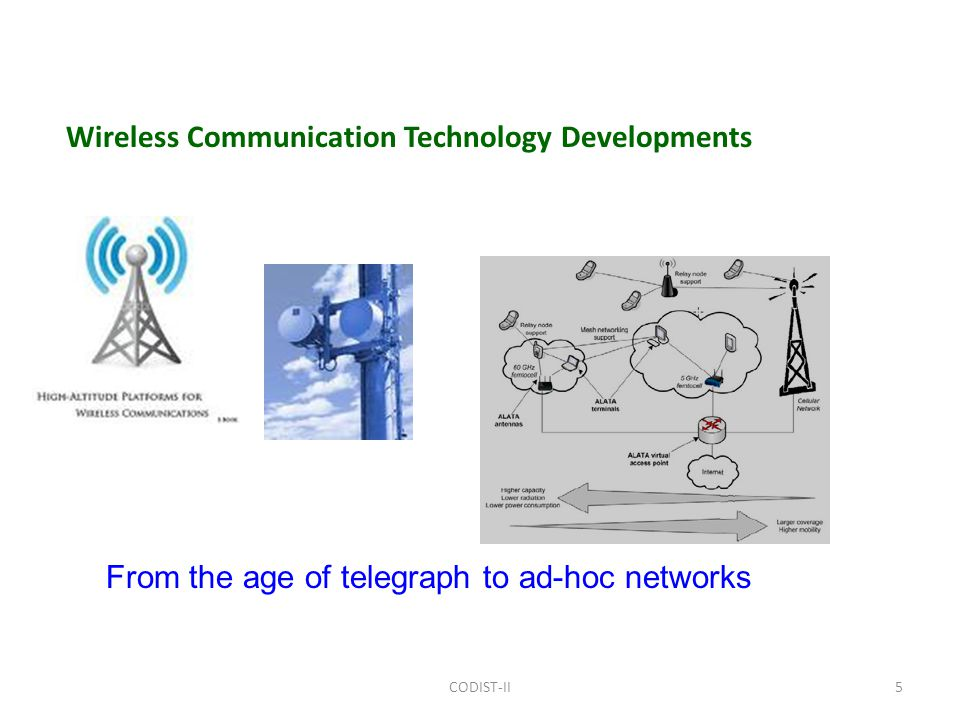 Wireless Communication Technology Developments 5CODIST-II From the age of telegraph to ad-hoc networks