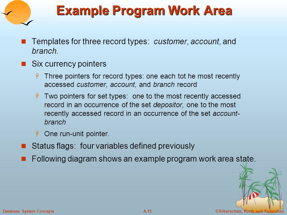 ©Silberschatz, Korth and SudarshanA.15Database System Concepts Example Program Work Area Templates for three record types: customer, account, and bran