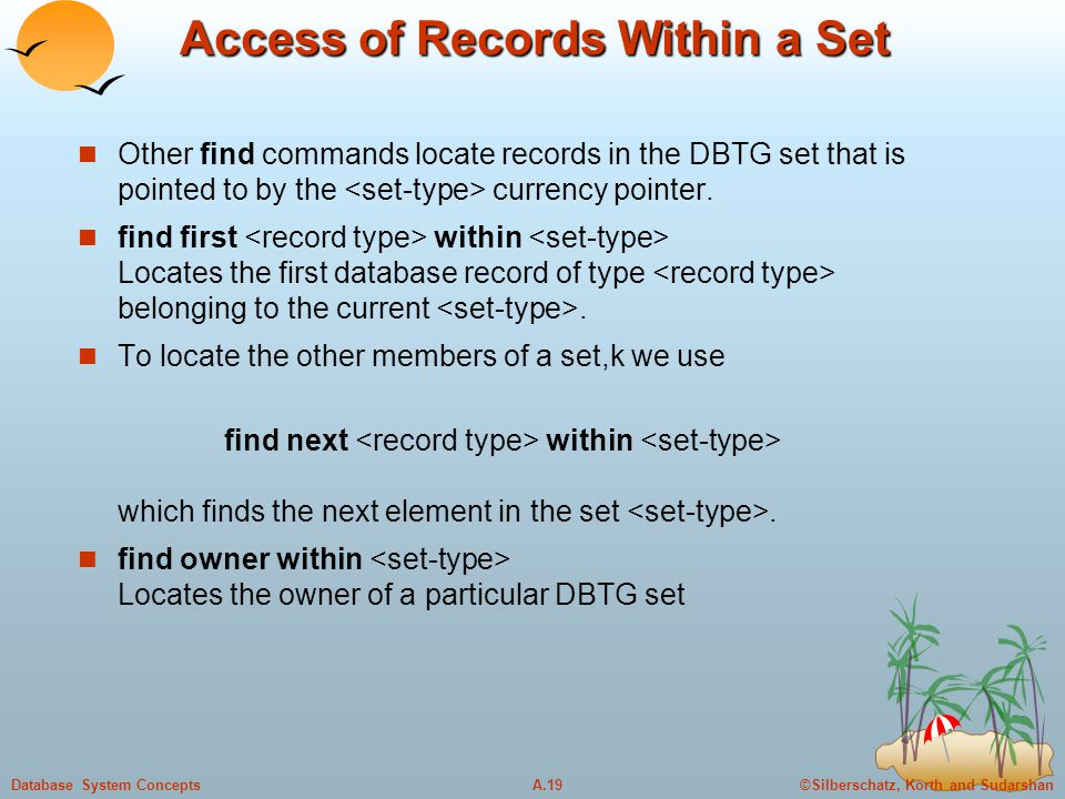 ©Silberschatz, Korth and SudarshanA.19Database System Concepts Access of Records Within a Set Other find commands locate records in the DBTG set that