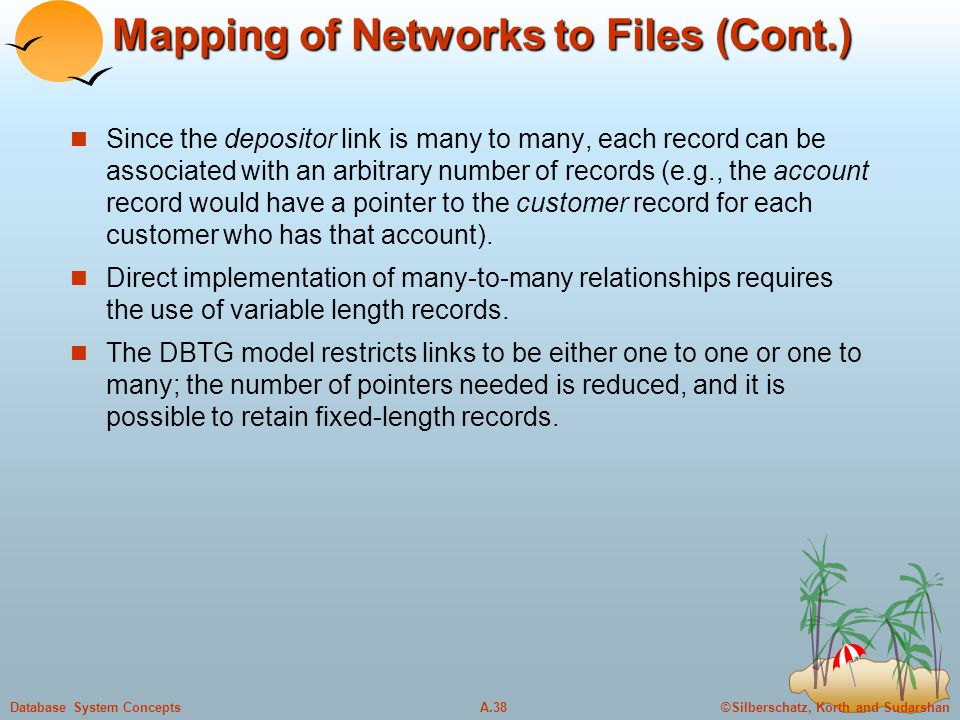 ©Silberschatz, Korth and SudarshanA.38Database System Concepts Mapping of Networks to Files (Cont.) Since the depositor link is many to many, each rec