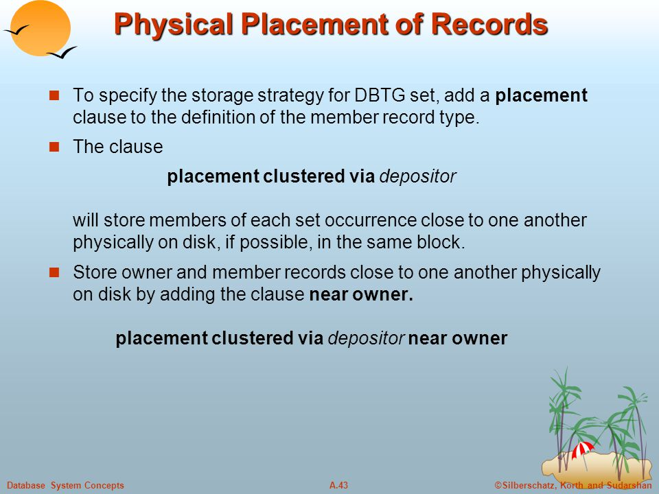 ©Silberschatz, Korth and SudarshanA.43Database System Concepts Physical Placement of Records To specify the storage strategy for DBTG set, add a place