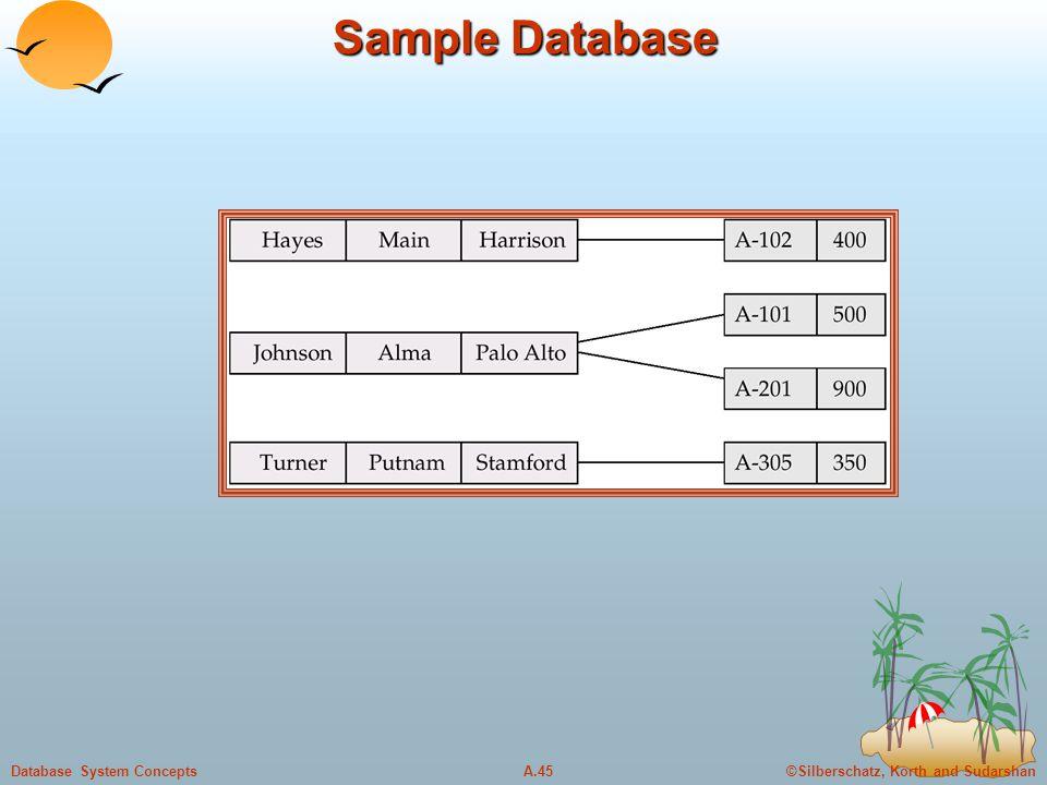 ©Silberschatz, Korth and SudarshanA.45Database System Concepts Sample Database