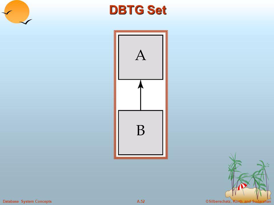 ©Silberschatz, Korth and SudarshanA.52Database System Concepts DBTG Set