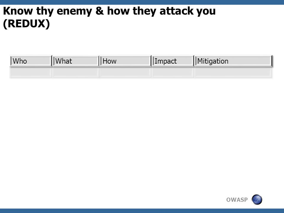OWASP Know thy enemy & how they attack you (REDUX)