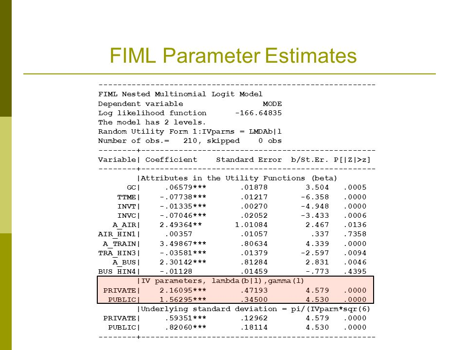 FIML Parameter Estimates ----------------------------------------------------------- FIML Nested Multinomial Logit Model Dependent variable MODE Log likelihood function -166.64835 The model has 2 levels.