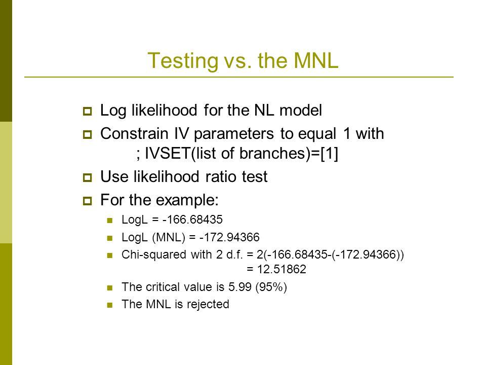 Testing vs.