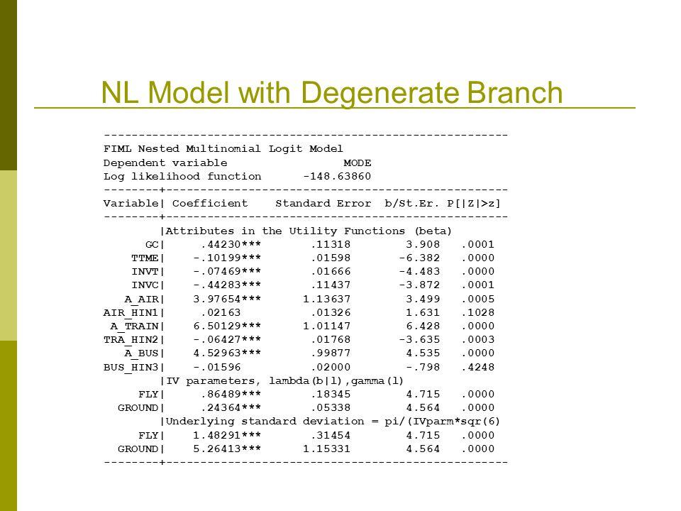 NL Model with Degenerate Branch ----------------------------------------------------------- FIML Nested Multinomial Logit Model Dependent variable MODE Log likelihood function -148.63860 --------+-------------------------------------------------- Variable| Coefficient Standard Error b/St.Er.