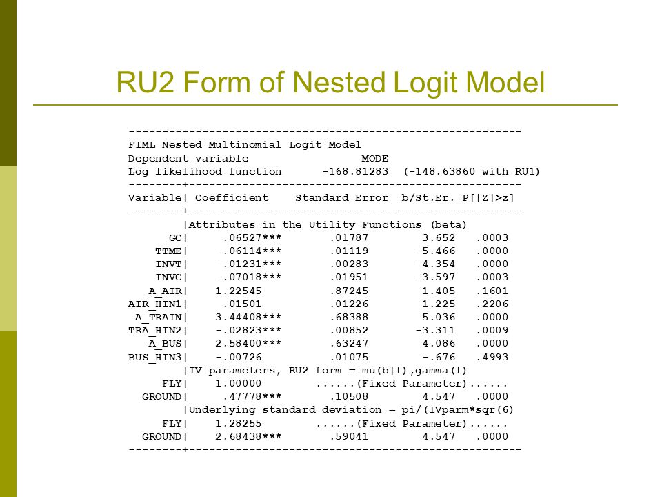 RU2 Form of Nested Logit Model FIML Nested Multinomial Logit Model Dependent variable MODE Log likelihood function ( with RU1) Variable| Coefficient Standard Error b/St.Er.