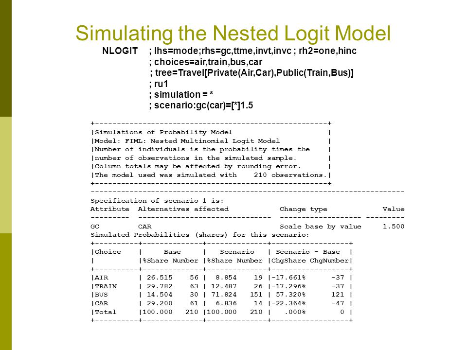 Simulating the Nested Logit Model NLOGIT ; lhs=mode;rhs=gc,ttme,invt,invc ; rh2=one,hinc ; choices=air,train,bus,car ; tree=Travel[Private(Air,Car),Public(Train,Bus)] ; ru1 ; simulation = * ; scenario:gc(car)=[*]1.5 +------------------------------------------------------+ |Simulations of Probability Model | |Model: FIML: Nested Multinomial Logit Model | |Number of individuals is the probability times the | |number of observations in the simulated sample.