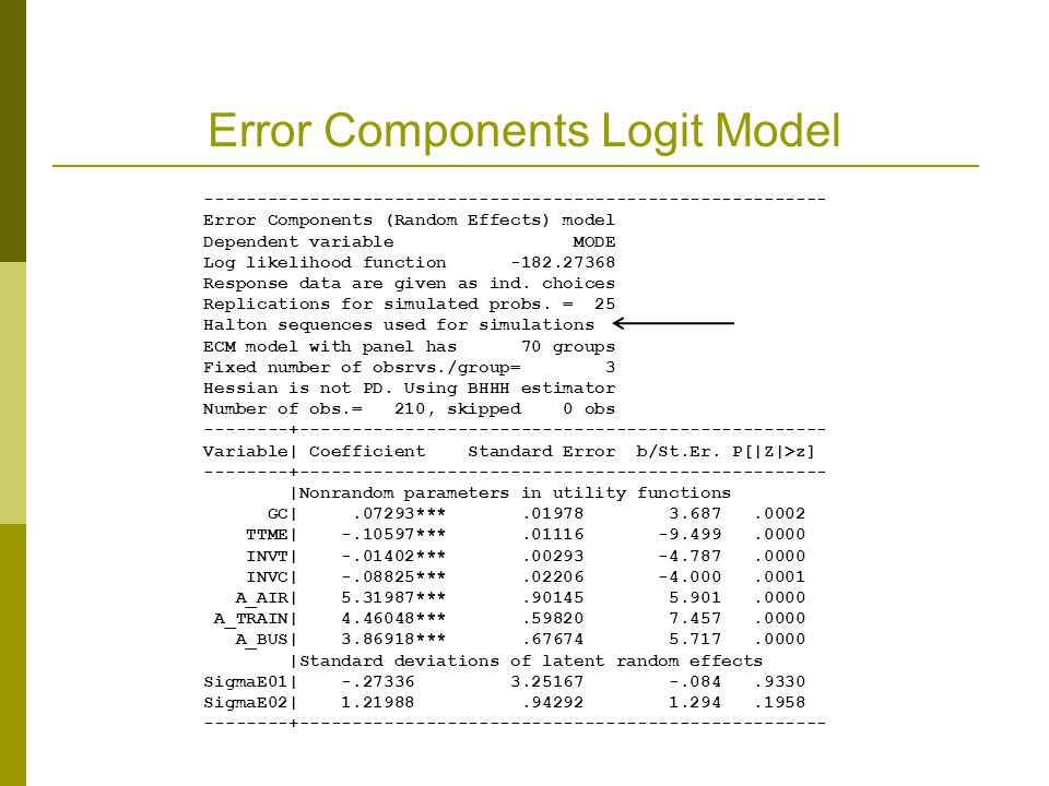 Error Components Logit Model Error Components (Random Effects) model Dependent variable MODE Log likelihood function Response data are given as ind.