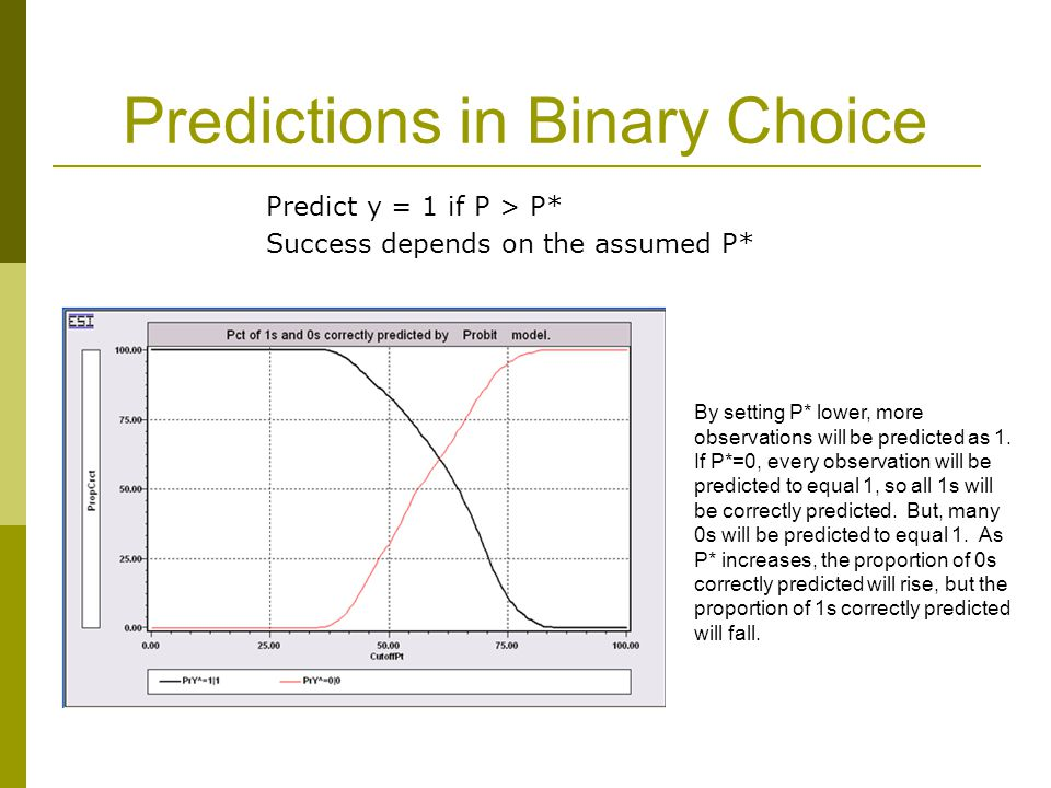 Predictions in Binary Choice Predict y = 1 if P > P* Success depends on the assumed P* By setting P* lower, more observations will be predicted as 1.
