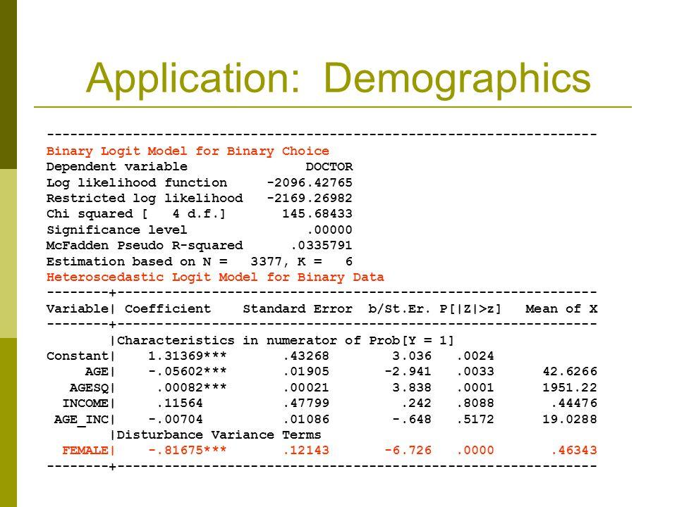 Application: Demographics ---------------------------------------------------------------------- Binary Logit Model for Binary Choice Dependent variable DOCTOR Log likelihood function -2096.42765 Restricted log likelihood -2169.26982 Chi squared [ 4 d.f.] 145.68433 Significance level.00000 McFadden Pseudo R-squared.0335791 Estimation based on N = 3377, K = 6 Heteroscedastic Logit Model for Binary Data --------+------------------------------------------------------------- Variable| Coefficient Standard Error b/St.Er.